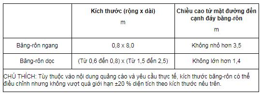 kich-thuoc-bang-ron-co-phuong